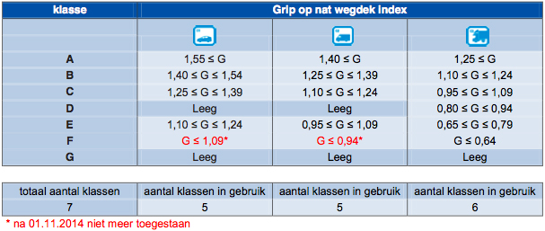 GRIP-OP-NAT-WEGDEK-INDEX